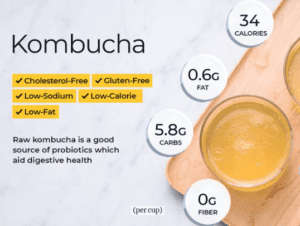 Kombucha Nutritional Info