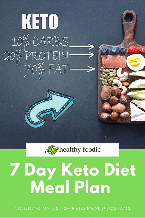 Keto Diet Guide for Beginners